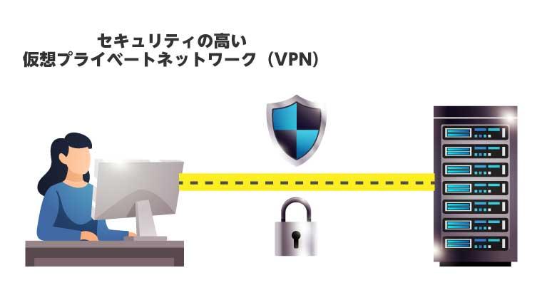 VPNとは?- 仮想プライベートネットワークのこと